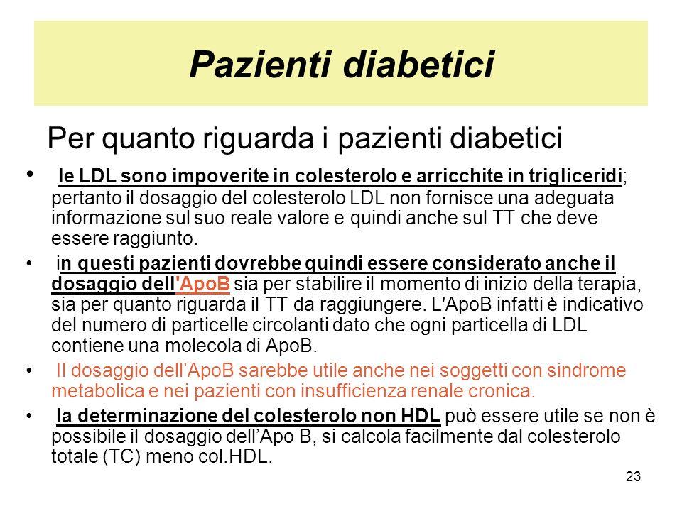 Pazienti diabeticiPer quanto riguarda i pazienti diabetici.