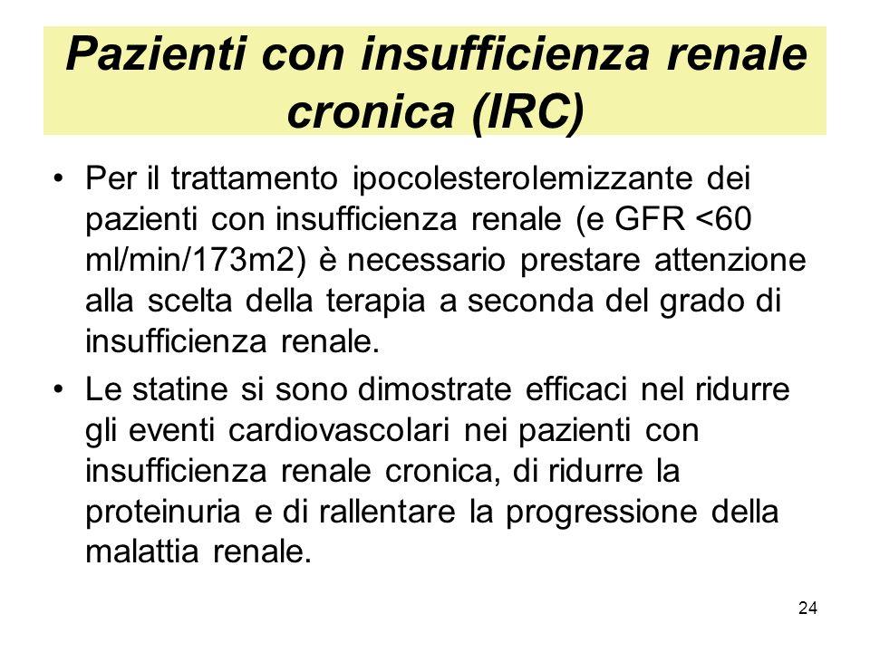 Pazienti con insufficienza renale cronica (IRC)