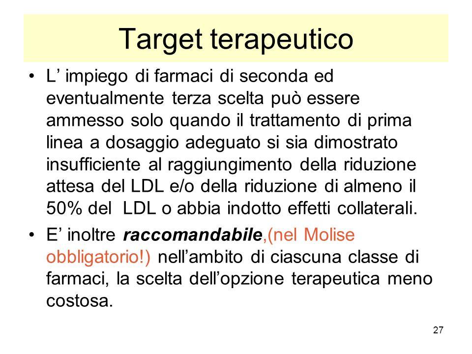 Target terapeutico