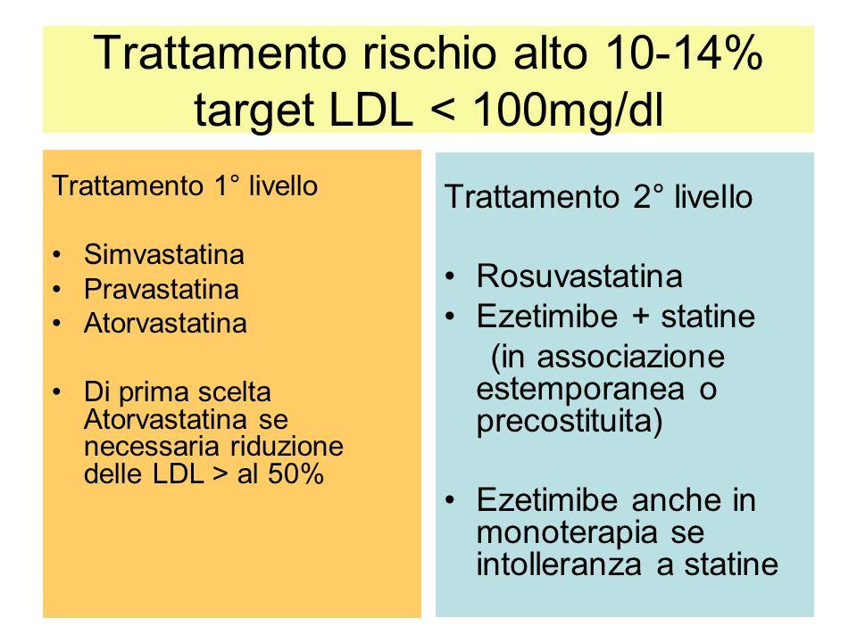 Trattamento rischio alto 10-14% target LDL < 100mg/dl