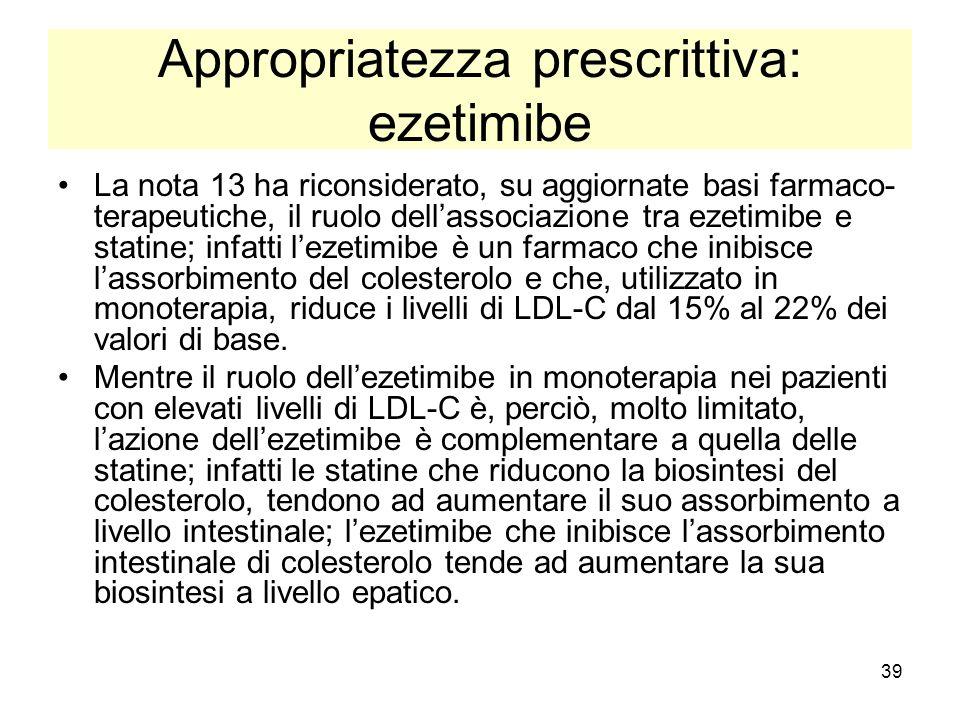 Appropriatezza prescrittiva: ezetimibe
