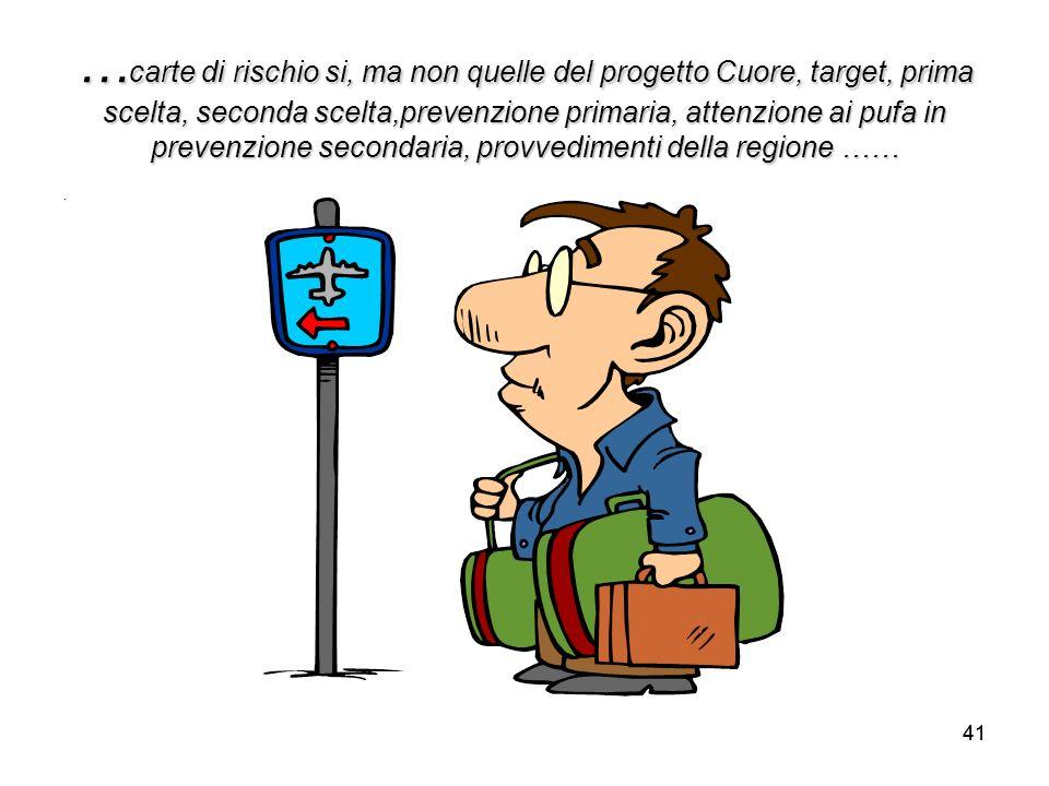 …carte di rischio si, ma non quelle del progetto Cuore, target, prima scelta, seconda scelta,prevenzione primaria, attenzione ai pufa in prevenzione secondaria, provvedimenti della regione ……