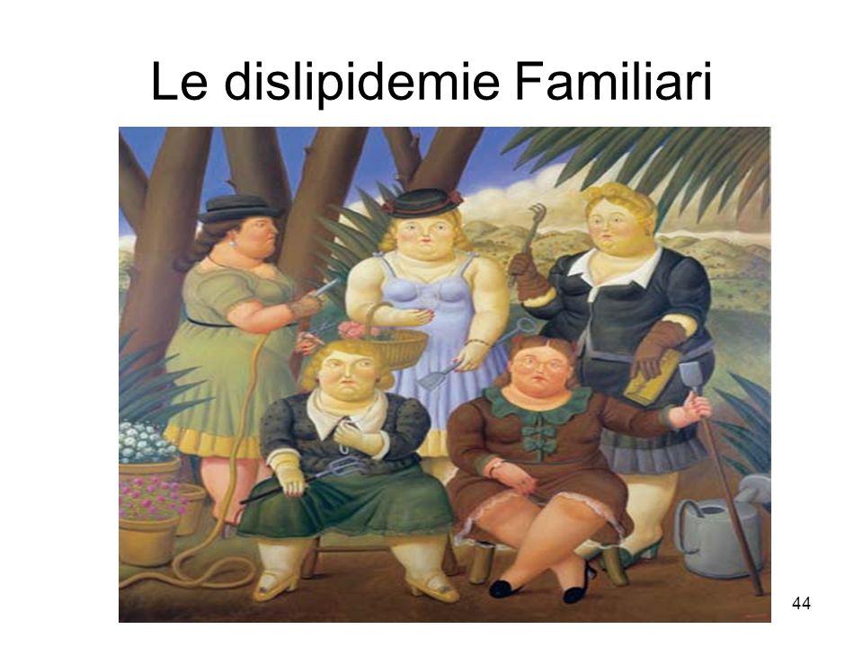 Le dislipidemie Familiari