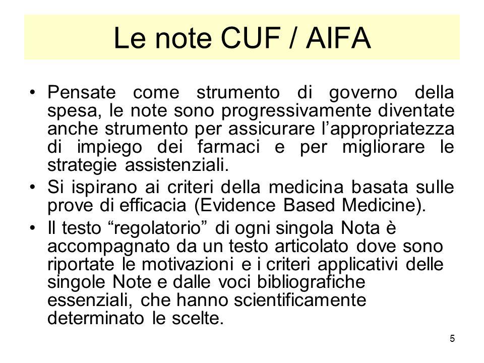 Le note CUF / AIFA
