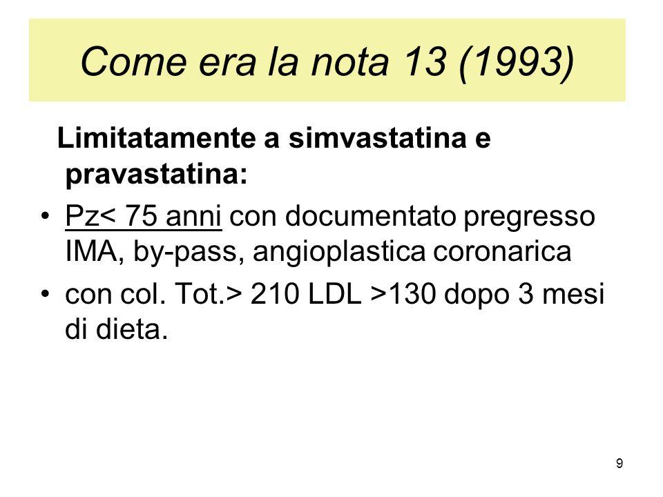 Come era la nota 13 (1993) Limitatamente a simvastatina e pravastatina: Pz< 75 anni con documentato pregresso IMA, by-pass, angioplastica coronarica.