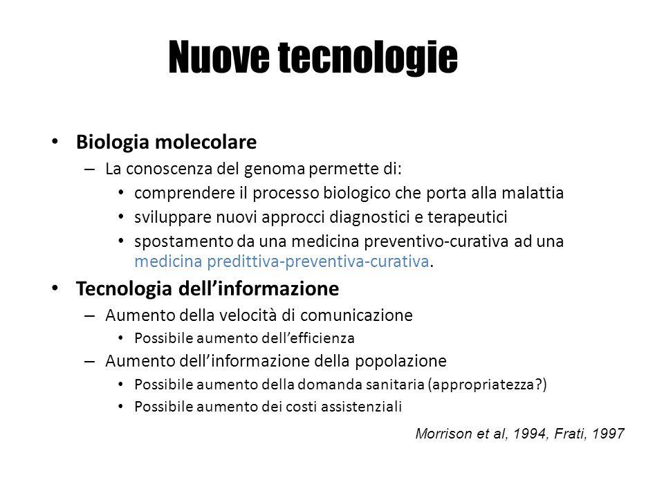 Nuove tecnologie Biologia molecolare Tecnologia dell'informazione