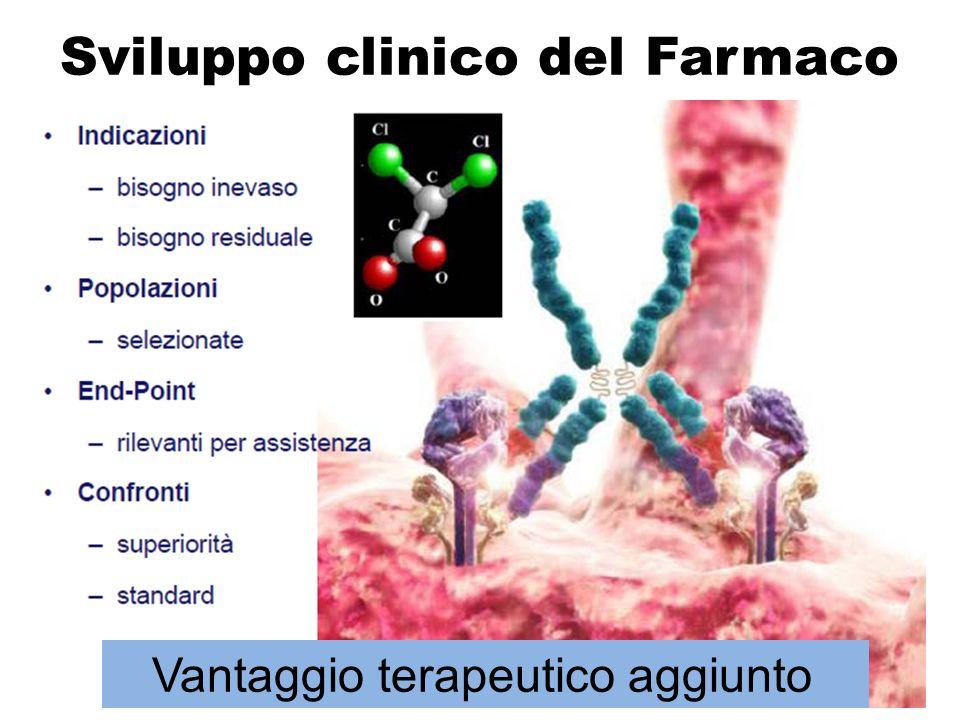 Sviluppo clinico del Farmaco