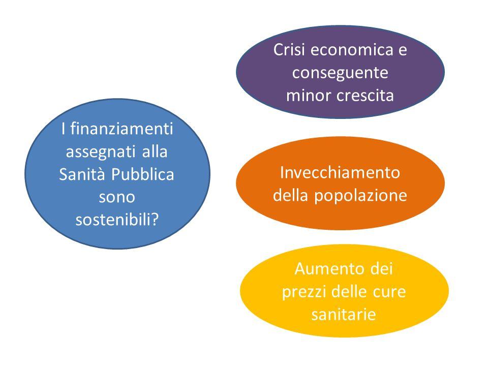 Crisi economica e conseguente minor crescita