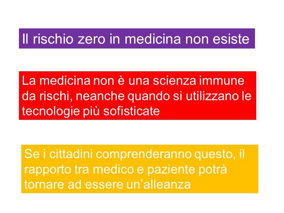 Il rischio zero in medicina non esiste
