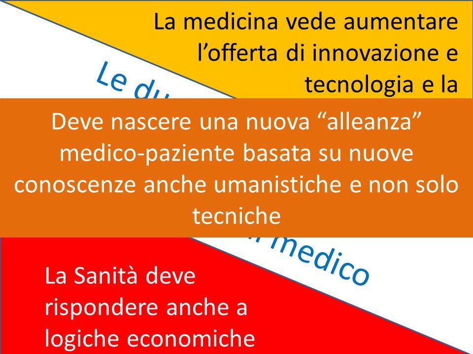 Divaricazione tra sanità e medicina
