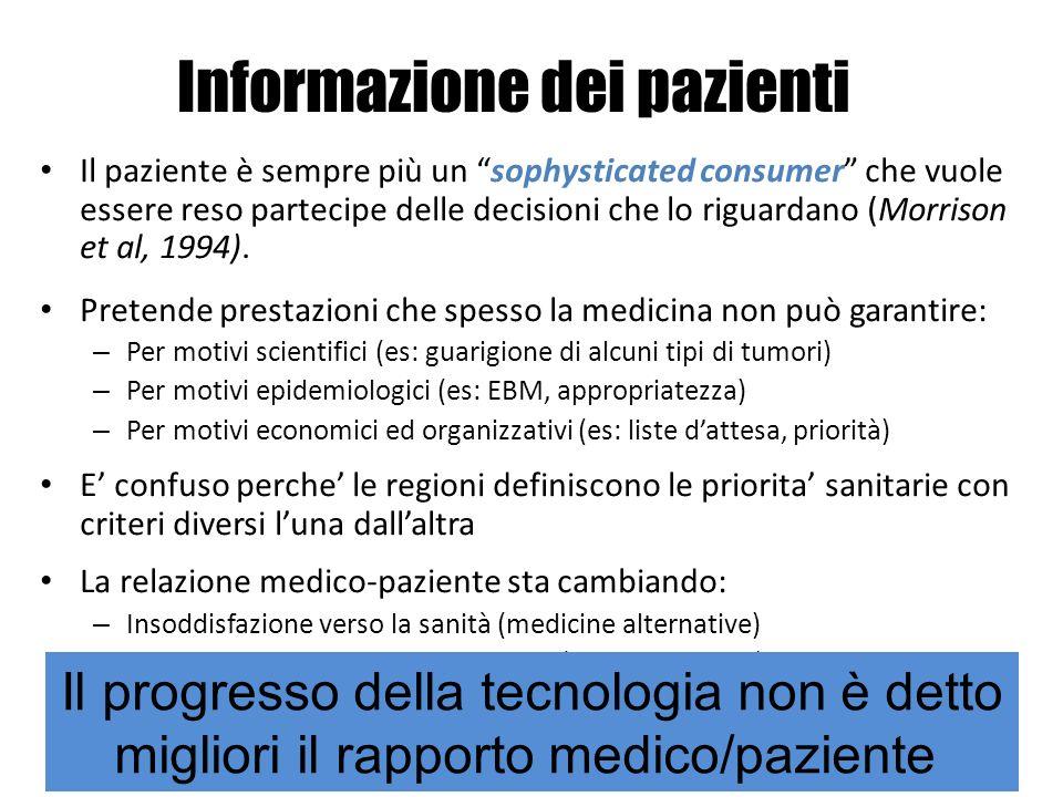 Informazione dei pazienti