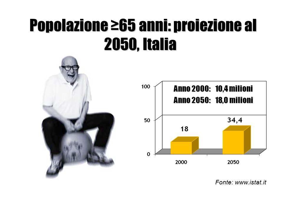 Popolazione ≥65 anni: proiezione al 2050, Italia