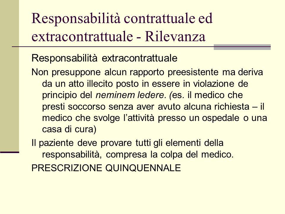 Responsabilità contrattuale ed extracontrattuale - Rilevanza