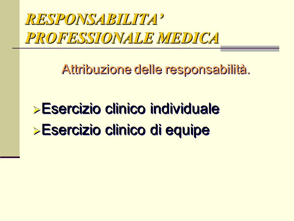 RESPONSABILITA' PROFESSIONALE MEDICA