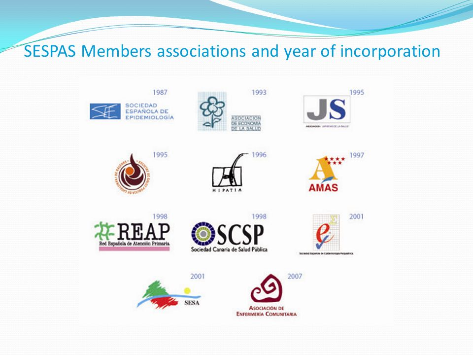 SESPAS Members associations and year of incorporation
