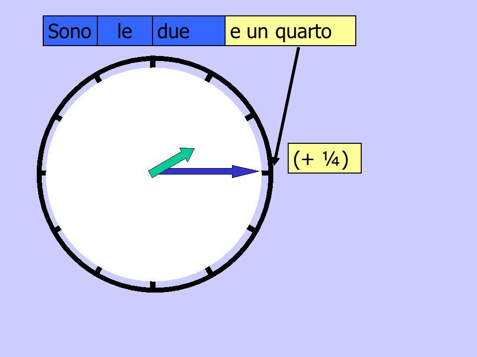 Sono le due e un quarto (+ ¼)