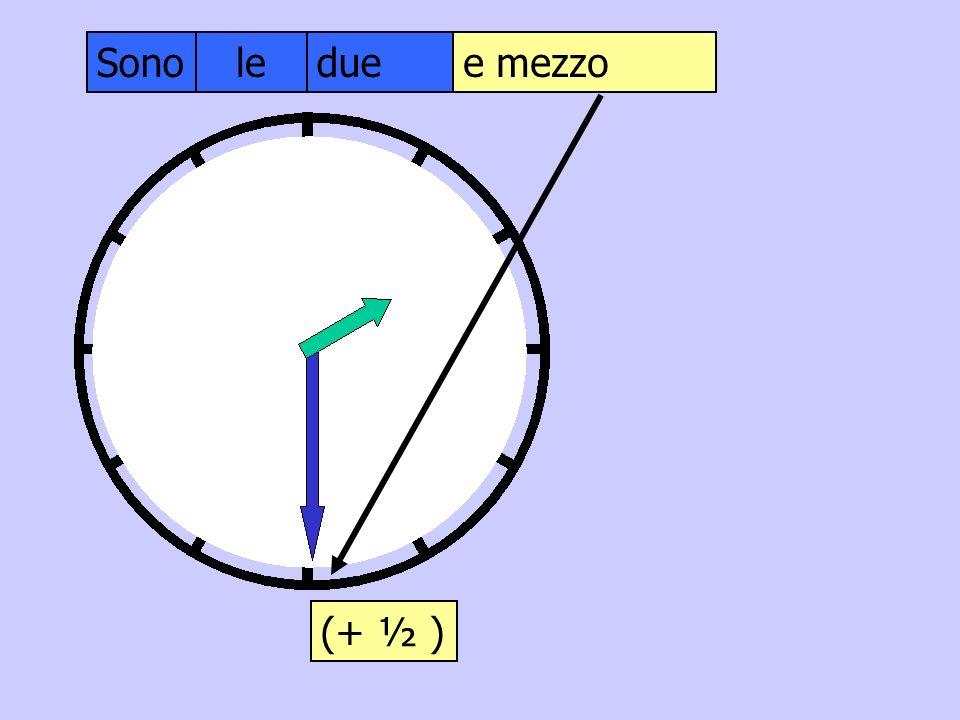 Sono le due e mezzo (+ ½ )