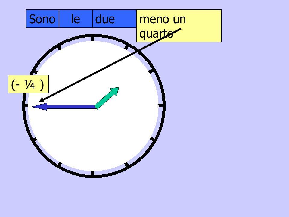 Sono le due meno un quarto (- ¼ )