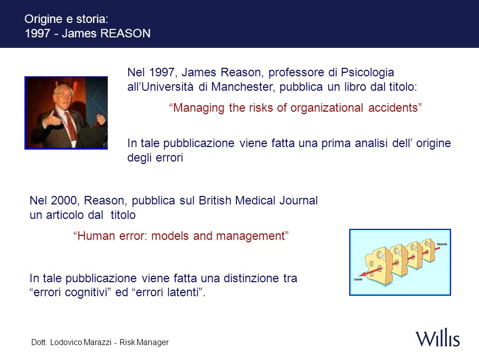 Origine e storia: 1997 - James REASON