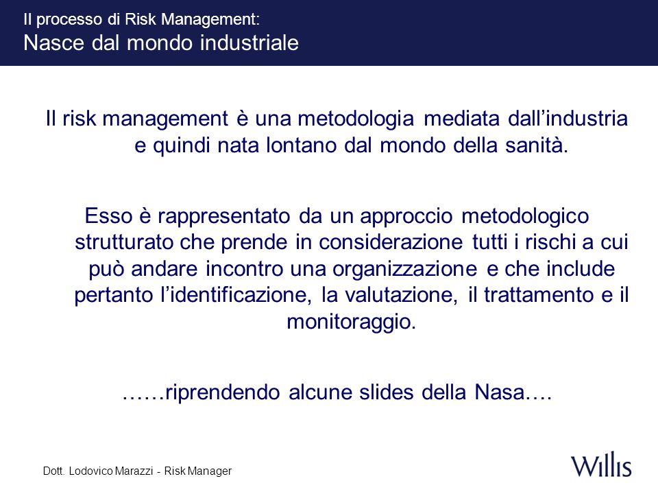 ……riprendendo alcune slides della Nasa….