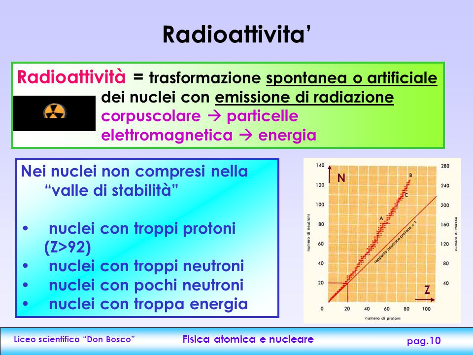 Liceo scientifico Don Bosco Fisica atomica e nucleare