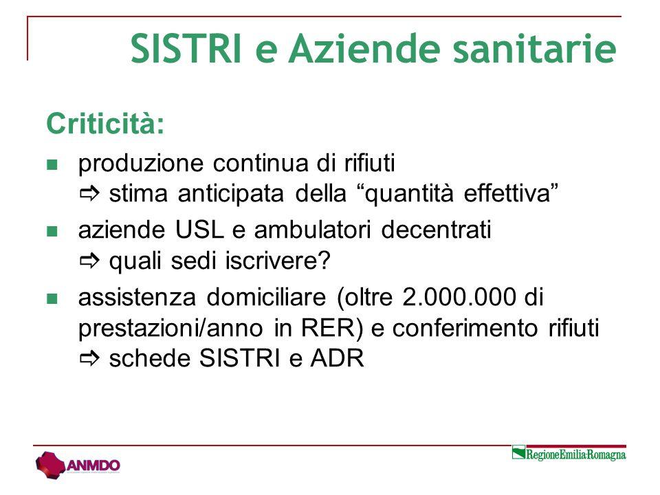 SISTRI e Aziende sanitarie