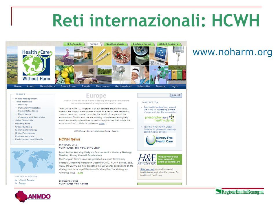 Reti internazionali: HCWH
