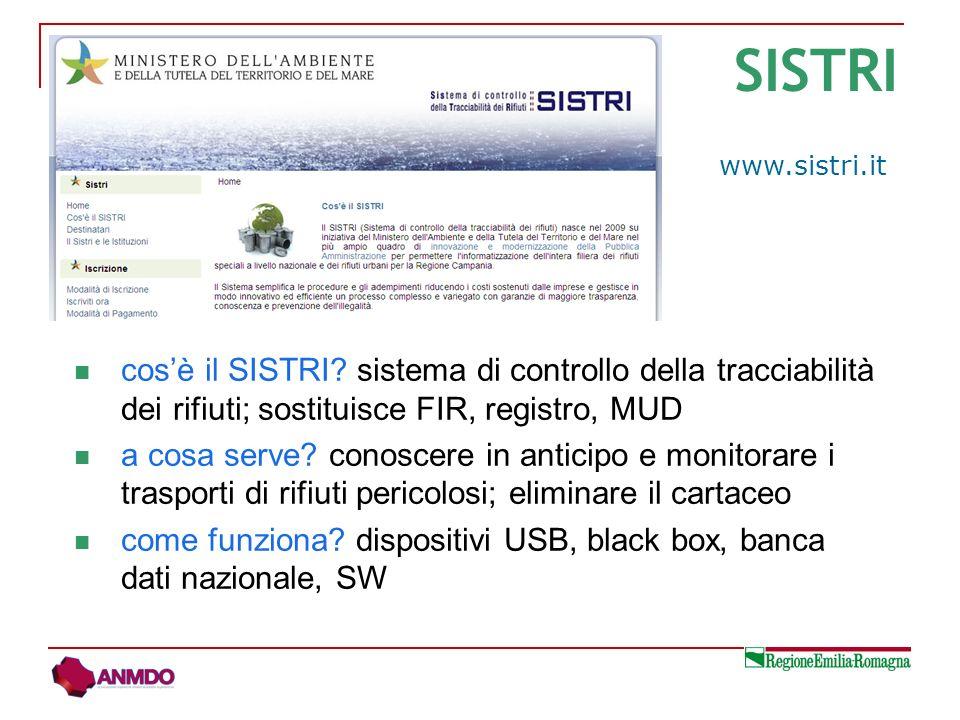 SISTRI www.sistri.it. cos'è il SISTRI sistema di controllo della tracciabilità dei rifiuti; sostituisce FIR, registro, MUD.