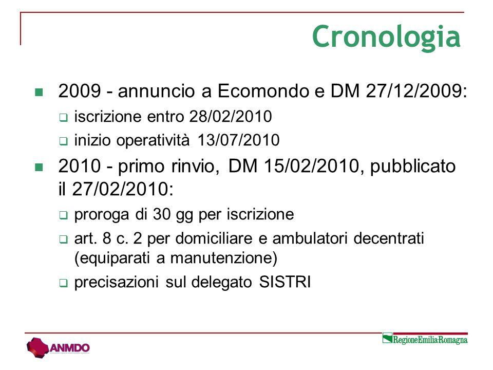 Cronologia 2009 - annuncio a Ecomondo e DM 27/12/2009: