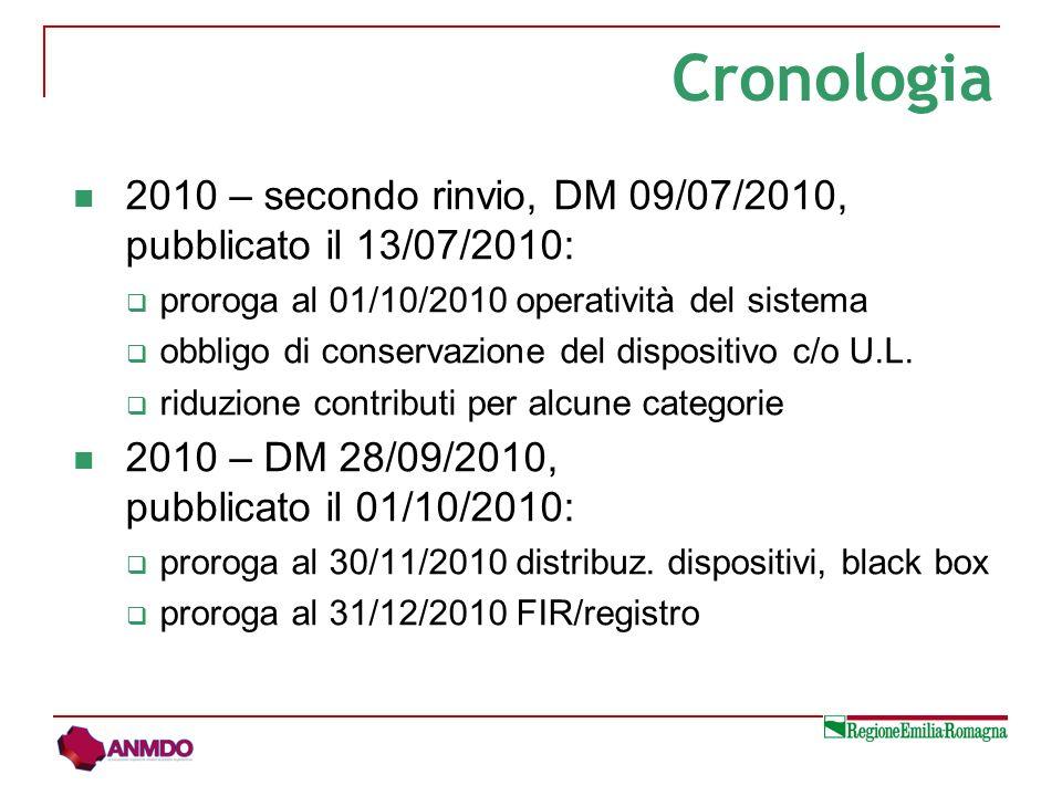 Cronologia 2010 – secondo rinvio, DM 09/07/2010, pubblicato il 13/07/2010: proroga al 01/10/2010 operatività del sistema.
