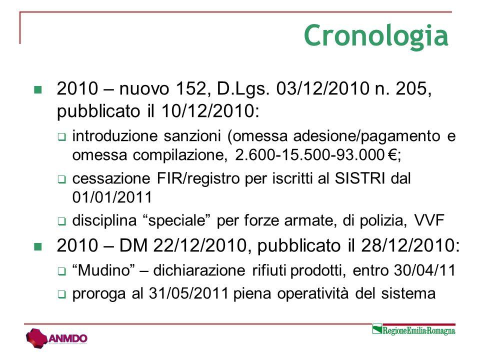 Cronologia 2010 – nuovo 152, D.Lgs. 03/12/2010 n. 205, pubblicato il 10/12/2010: