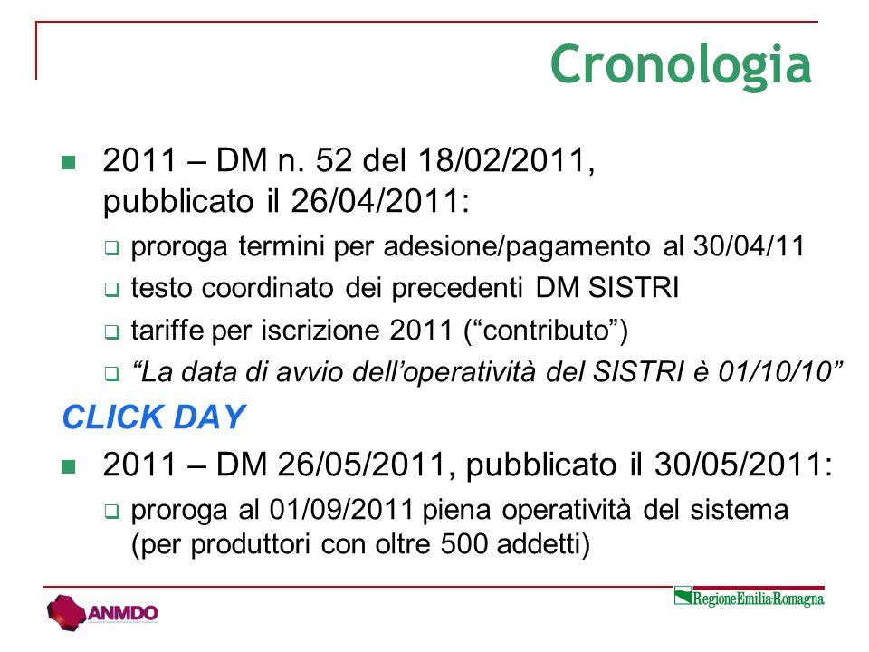 Cronologia 2011 – DM n. 52 del 18/02/2011, pubblicato il 26/04/2011:
