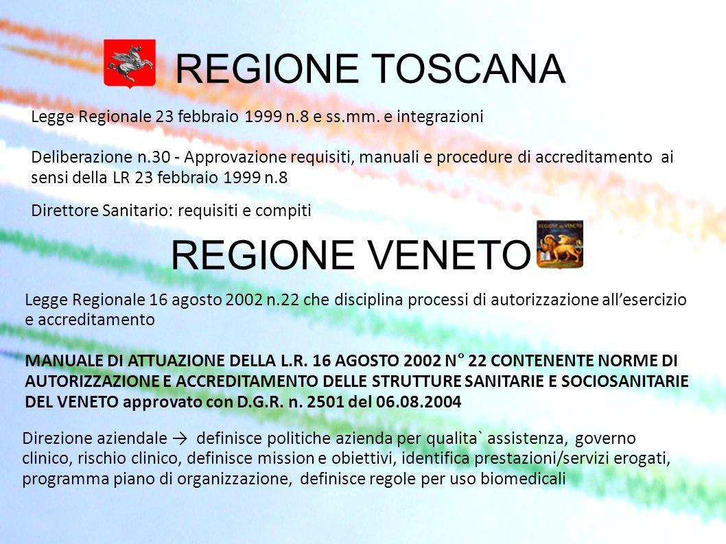 REGIONE TOSCANA REGIONE VENETO