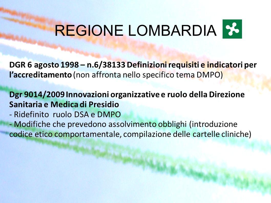 REGIONE LOMBARDIADGR 6 agosto 1998 – n.6/38133 Definizioni requisiti e indicatori per l'accreditamento (non affronta nello specifico tema DMPO)
