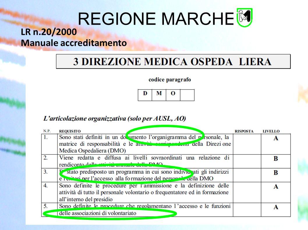 REGIONE MARCHE LR n.20/2000 Manuale accreditamento