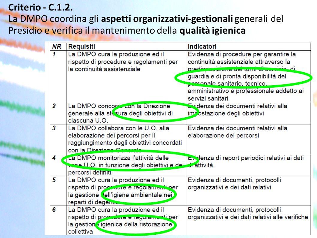 Criterio - C.1.2.La DMPO coordina gli aspetti organizzativi-gestionali generali del Presidio e verifica il mantenimento della qualità igienica.