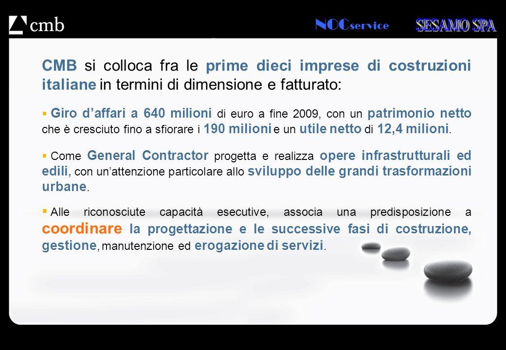 CMB si colloca fra le prime dieci imprese di costruzioni italiane in termini di dimensione e fatturato: