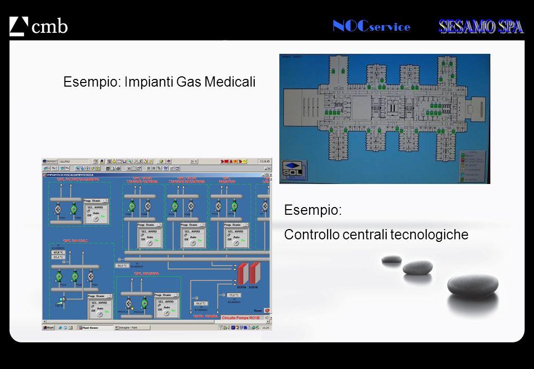 Esempio: Impianti Gas Medicali