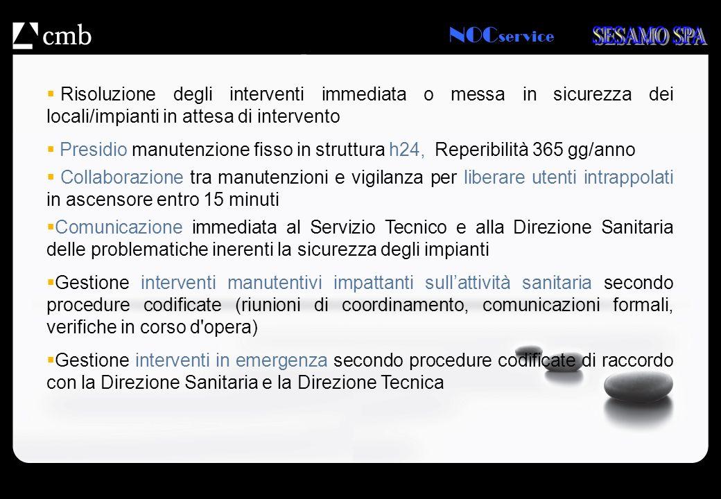 Risoluzione degli interventi immediata o messa in sicurezza dei locali/impianti in attesa di intervento