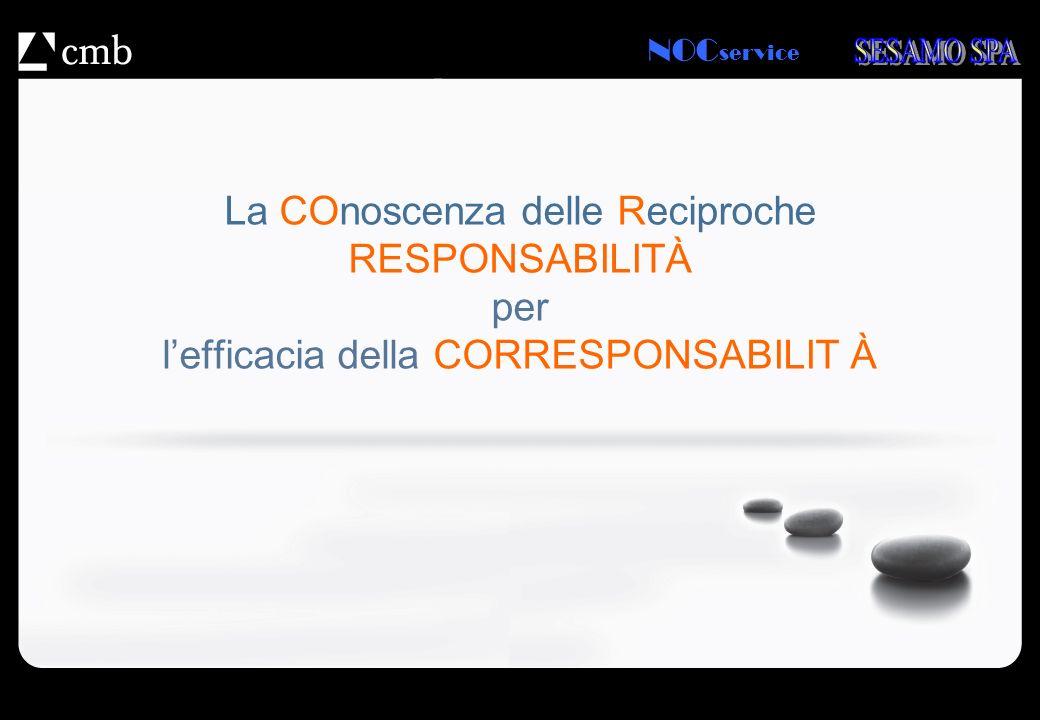 La COnoscenza delle Reciproche RESPONSABILITÀ per l'efficacia della CORRESPONSABILIT À