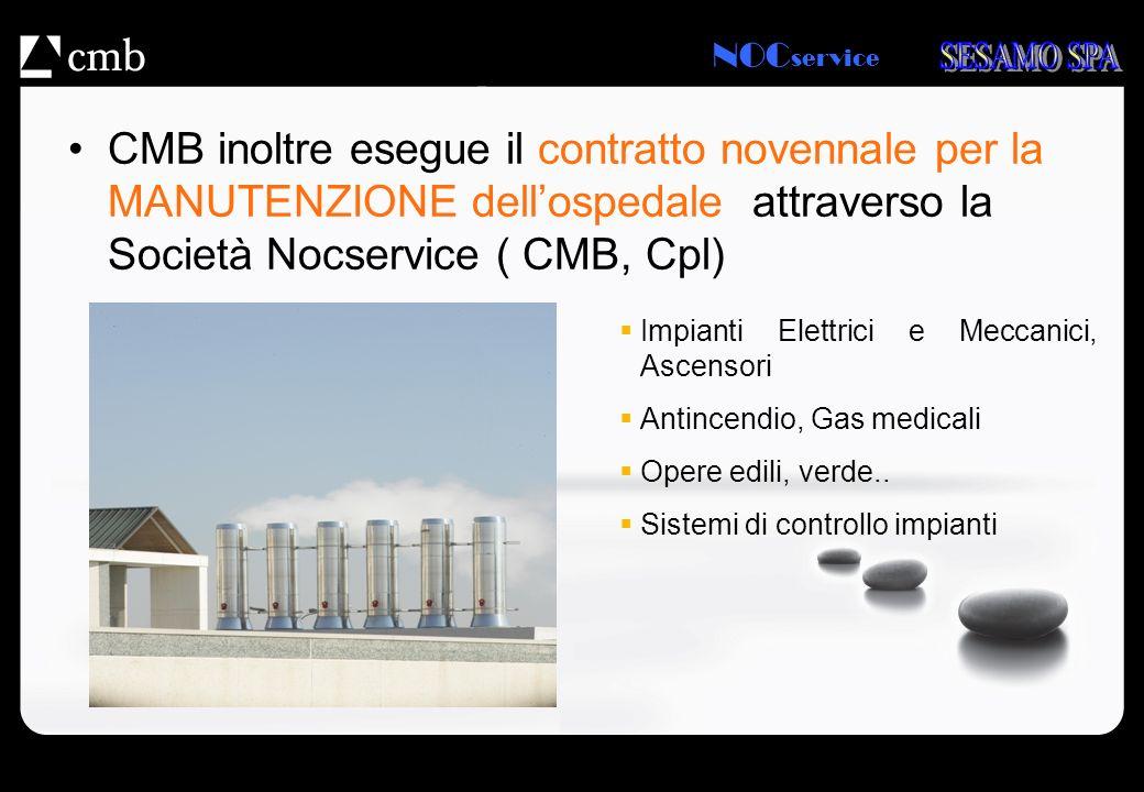CMB inoltre esegue il contratto novennale per la MANUTENZIONE dell'ospedale attraverso la Società Nocservice ( CMB, Cpl)