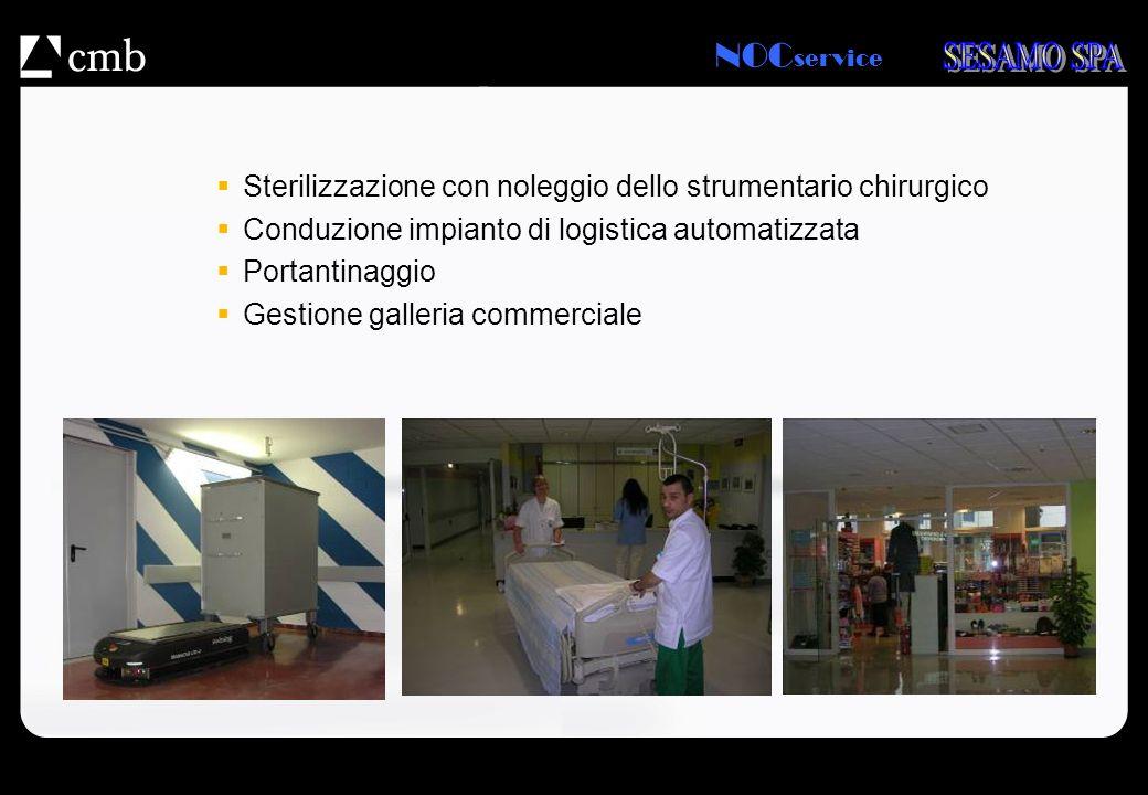 Sterilizzazione con noleggio dello strumentario chirurgico