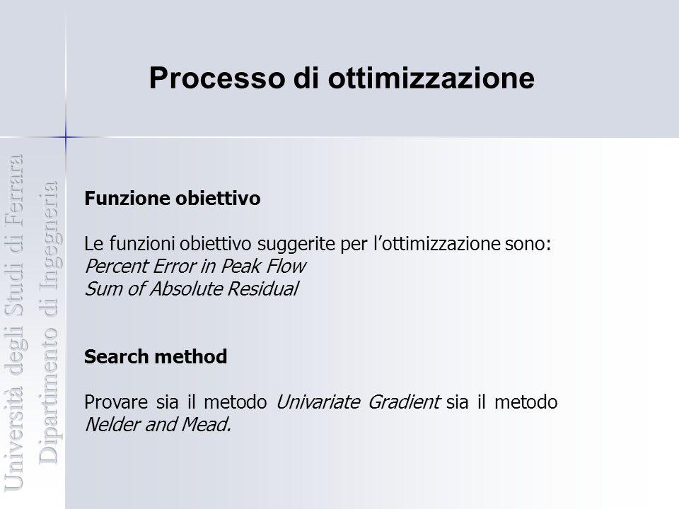 Processo di ottimizzazione