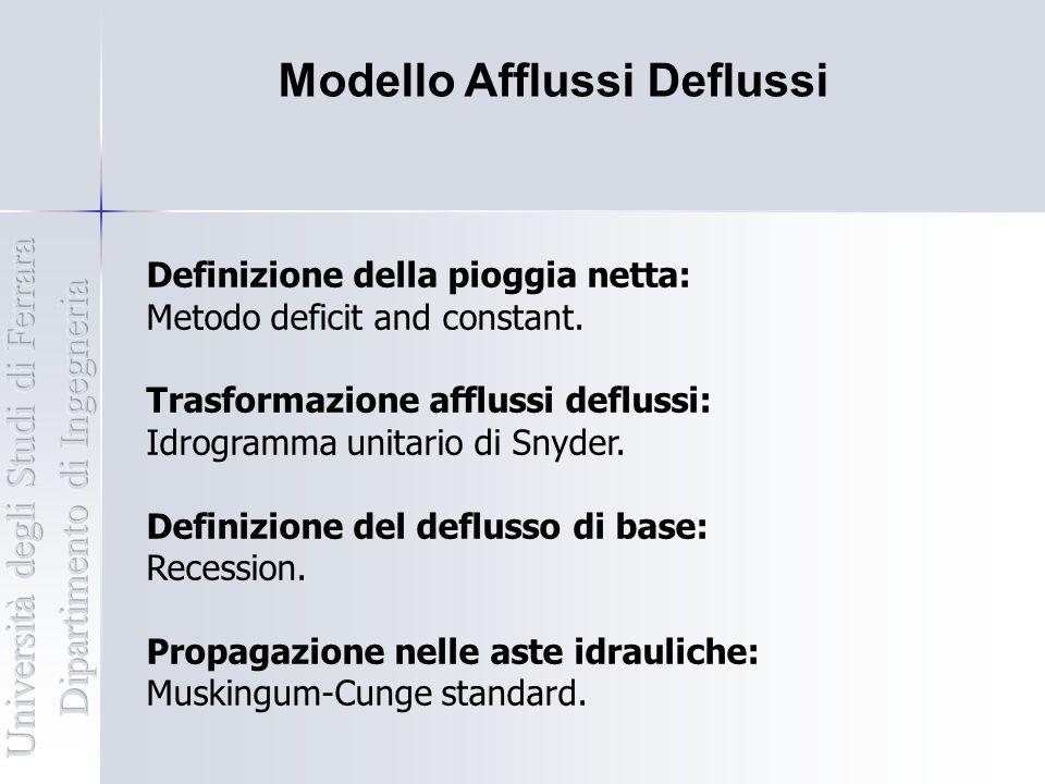 Modello Afflussi Deflussi