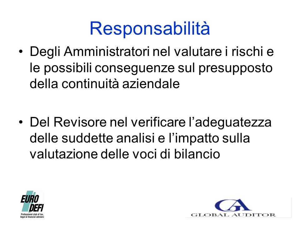 ResponsabilitàDegli Amministratori nel valutare i rischi e le possibili conseguenze sul presupposto della continuità aziendale.