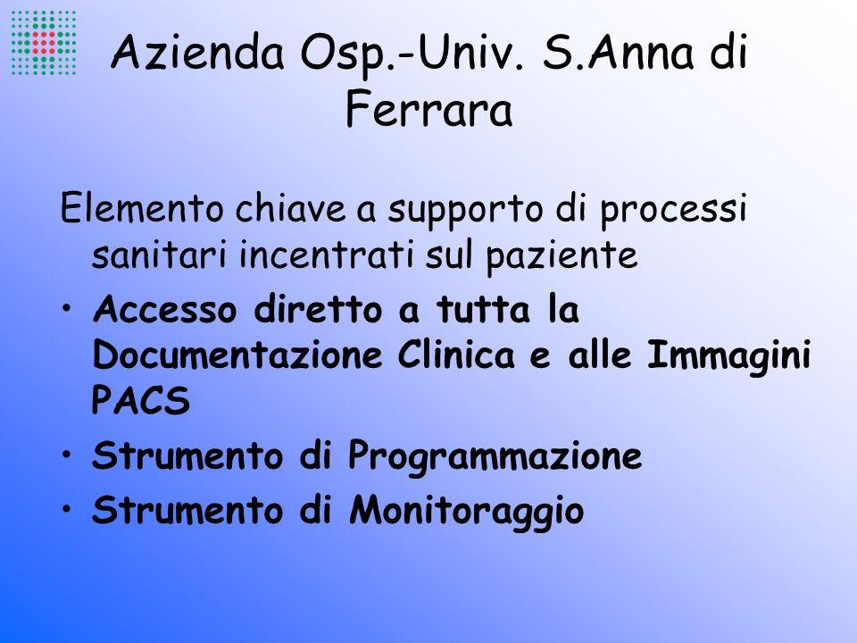 Azienda Osp.-Univ. S.Anna di Ferrara