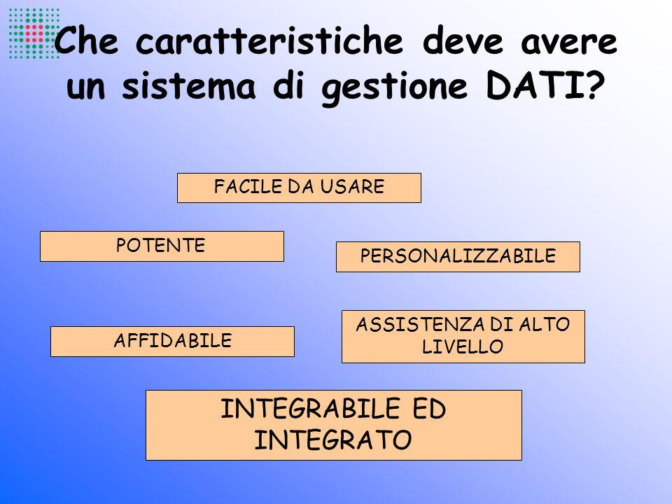 Che caratteristiche deve avere un sistema di gestione DATI