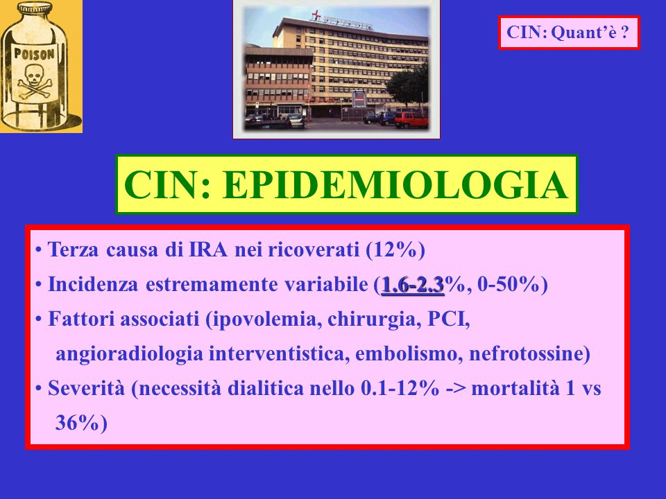 CIN: EPIDEMIOLOGIA Terza causa di IRA nei ricoverati (12%)