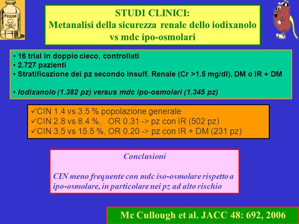 Metanalisi della sicurezza renale dello iodixanolo