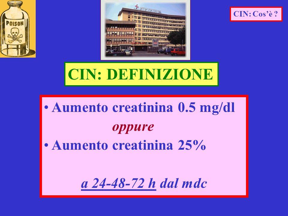 CIN: DEFINIZIONE Aumento creatinina 0.5 mg/dl oppure